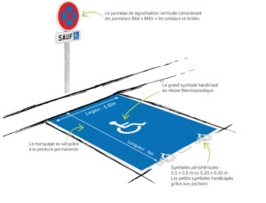 Schéma Stationnement PMR