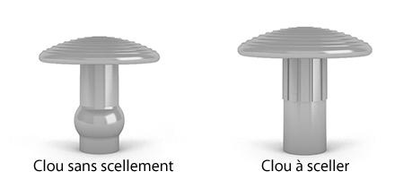 Schéma d'un clou podotactile Direct Signalétique