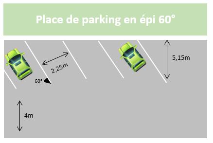 Schéma place de parking en épi 60°