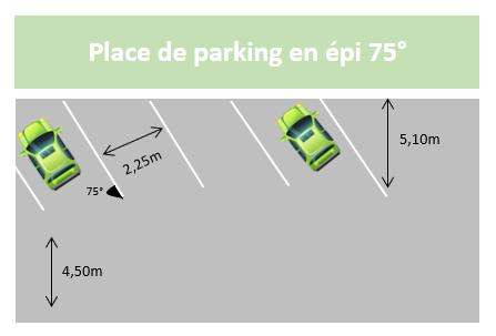 Schéma place de parking en épi 75°