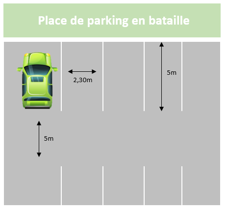 Schéma place de parking en bataille