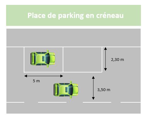 Schéma place de parking en créneau
